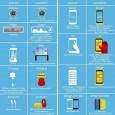 Nokia hat auf Facebook eine Infografik veröffentlicht, das ihr Flagschiff, das Nokia Lumia 920 dem iPhone 5 gegenüberstellt. Die Grafik beschränkt sich auf Elemente wie Kamera, Bildschirm Qualität, Karten und […]